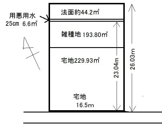 高岡市伏木矢田30-95